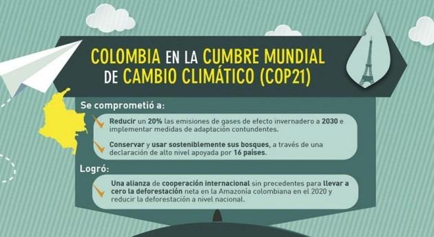 Colombia logra histórica cooperación internacional COP21