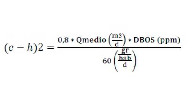 Depuración principiantes I: Datos diseño