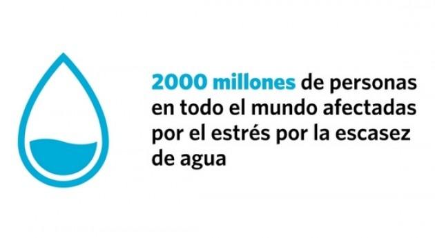 Estrés escasez agua: ¿Qué pasa cuando se extrae 96% agua disponible región?