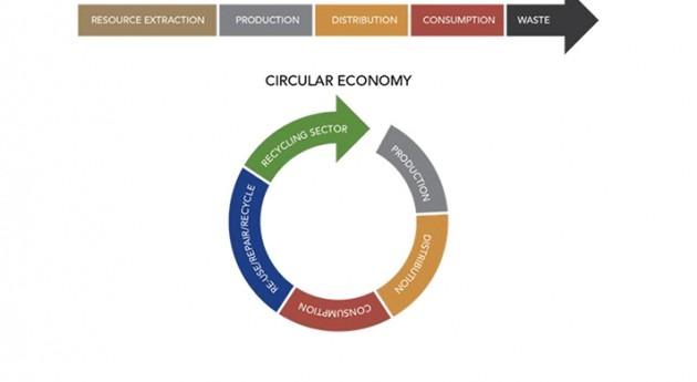 Día Mundial Agua. Fomentando economía circular Dow Water & Process Solutions