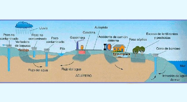 drama agua cuenca Segura, ni minuto después