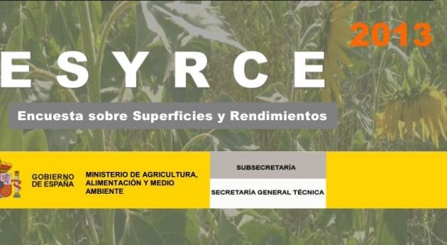 regadío Extremadura datos