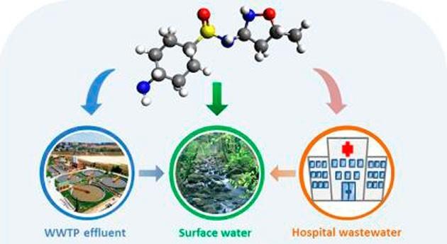 Desarrollada nueva técnica eliminar fármacos aguas residuales