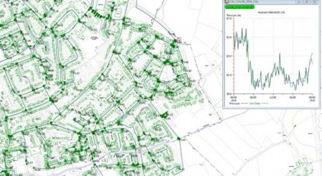 Modelización redes hídricas suministro (I): Fundamentos y aplicaciones