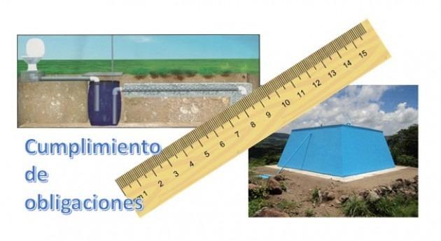 Cómo medir derechos al agua y saneamiento (II): Cumplimiento obligaciones