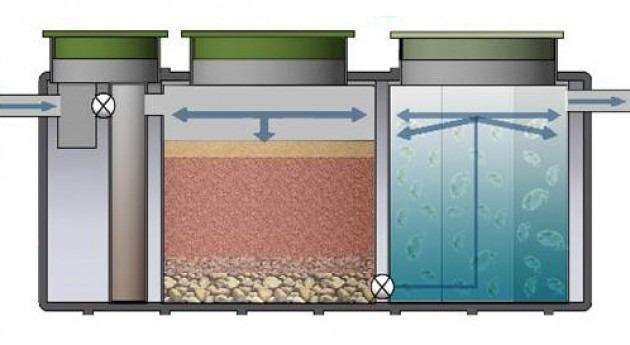 UdG desarrolla proyecto depuración y reutilización aguas zonas rurales aisladas