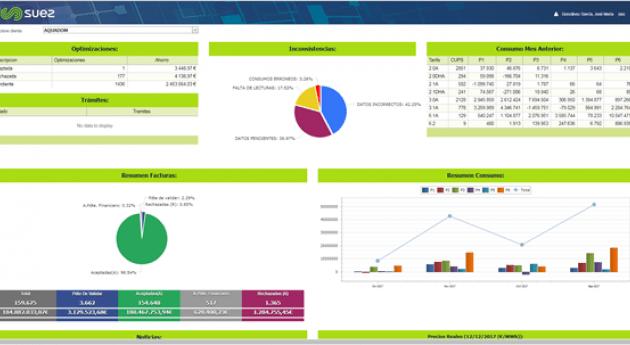 iZEUS, nueva herramienta digital SUEZ gestión integral energía