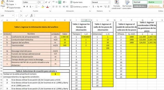 Hoja de cálculo para estimar el descenso del nivel freático y piezométrico en pozos de prueba y piezómetros.