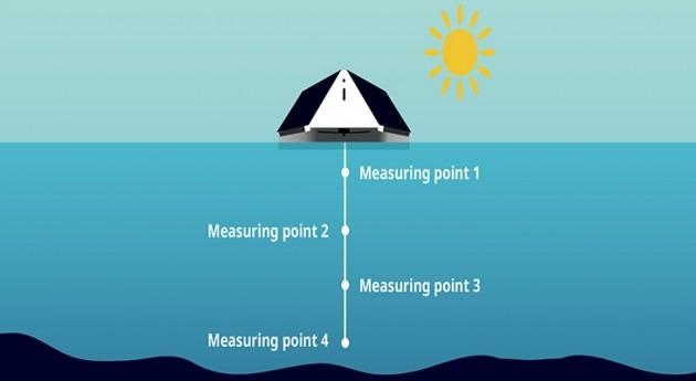 LG Sonic lleva monitoreo calidad agua al siguiente nivel