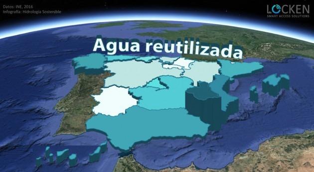 ¿Quién (y qué) reutiliza más agua España?