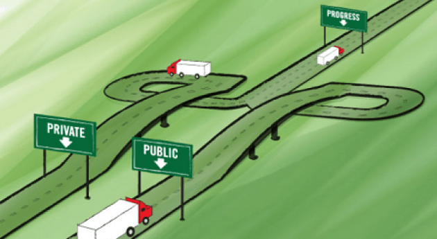 Alianzas público-privadas Ecuador