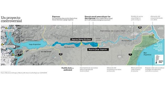 Represas hidroeléctricas Patagonia Argentina. Río Santa Cruz riesgo