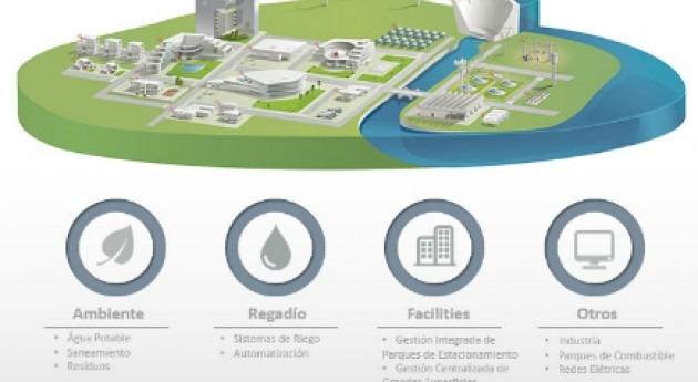 SUEZ Water Advanced Solutions suministra tecnología proyecto regadío Portugal