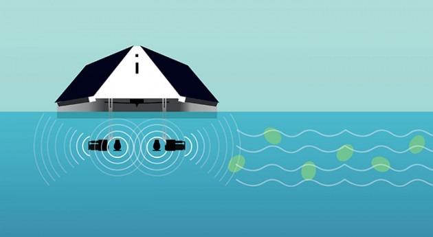 ¿ qué programas ultrasónicos interactivos son importantes controlar eficazmente algas?