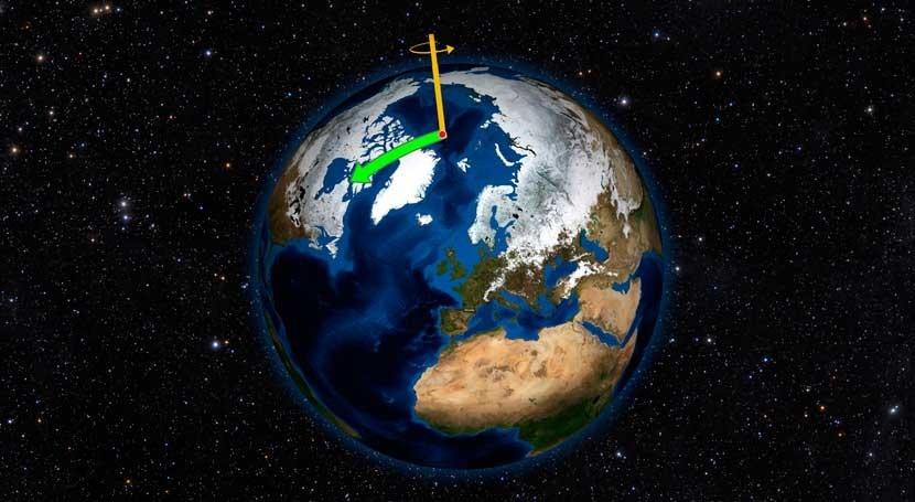deshielo polos afecta al eje rotación Tierra