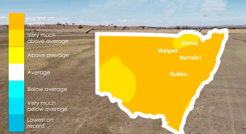 expertos, Australia debe declarar emergencia hídrica