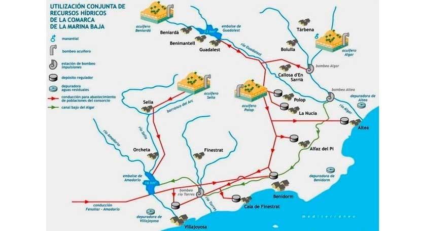Benidorm abastecido buques-tanque modelo único gestión integral agua