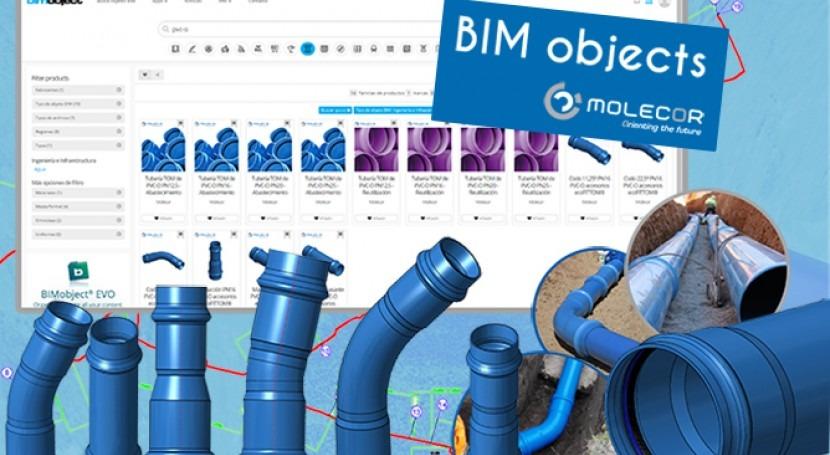 Nuevo contenido BIM Molecor creación tus proyectos