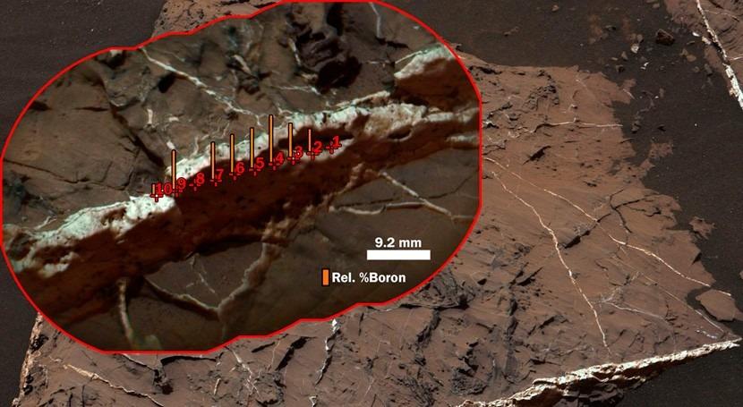 Hallado boro Marte, firma elemental agua que podría haber albergado vida