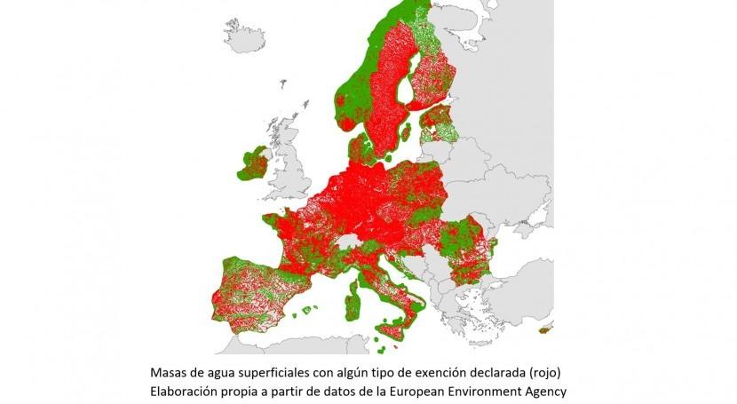 retos económicos implementación Directiva Marco Agua