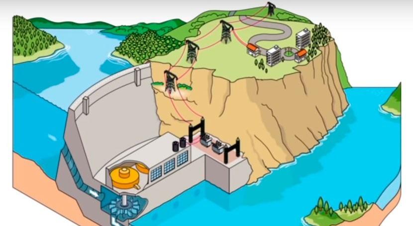 ¿Es agua solución problemas energéticos?