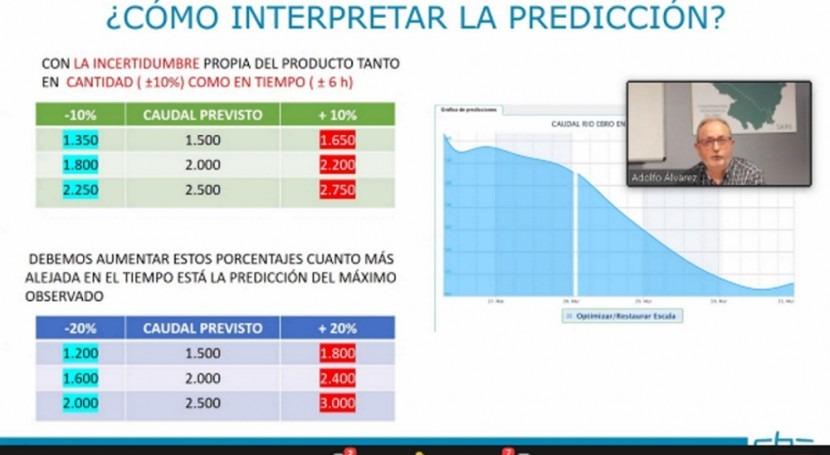 Predicción caudales y gestión embalses crecidas Ebro, jornada Ebro Resilience