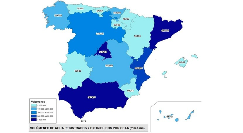 El consumo de agua en España (del 2013) al desnudo | iAgua