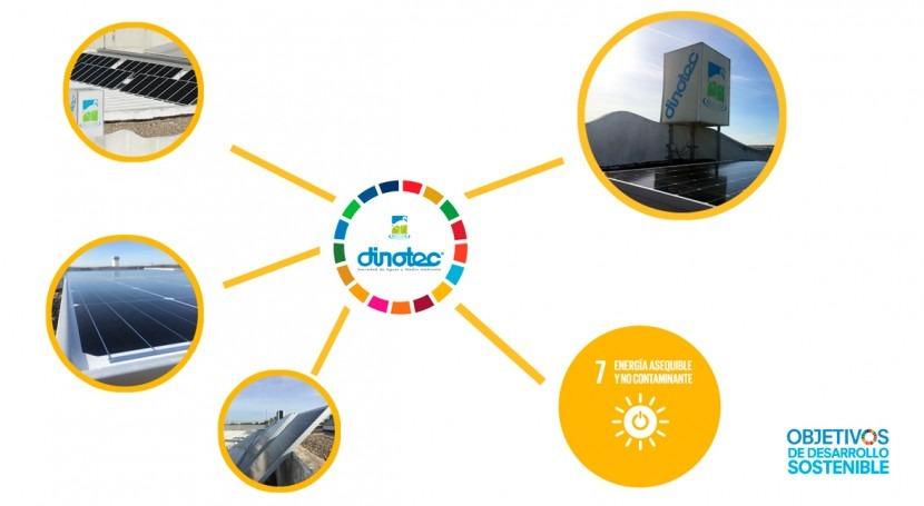 ingeniería aguas DINOTEC estrena instalación solar oficinas Sevilla