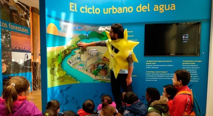 1.420 alumnos visitan centro Interpretación río Tajo Cazalegas Toledo