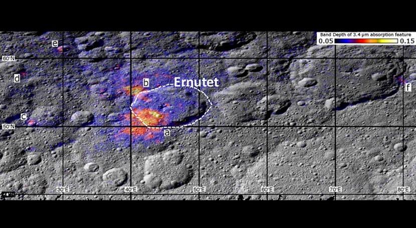 planeta enano Ceres alberga agua helada y material orgánico, precursores vida