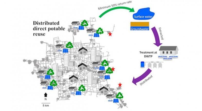Reutilización aguas residuales abastecimiento