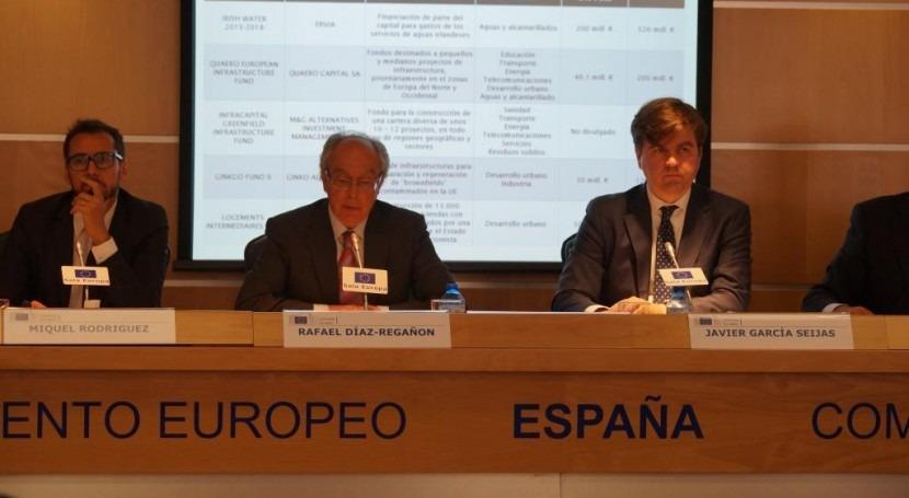 ForoPPP y EY promocionan ventajas Plan Inversiones Europa