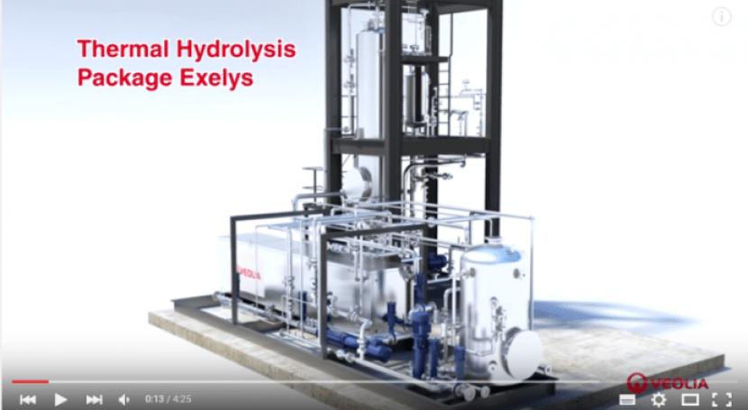 Optimización eficiencia energética EDAR mediante hidrólisis térmica continuo EXELYS™