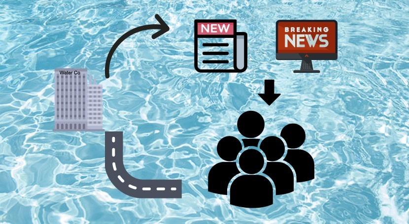 ¿Es periodismo marca futuro comunicación mundo agua?