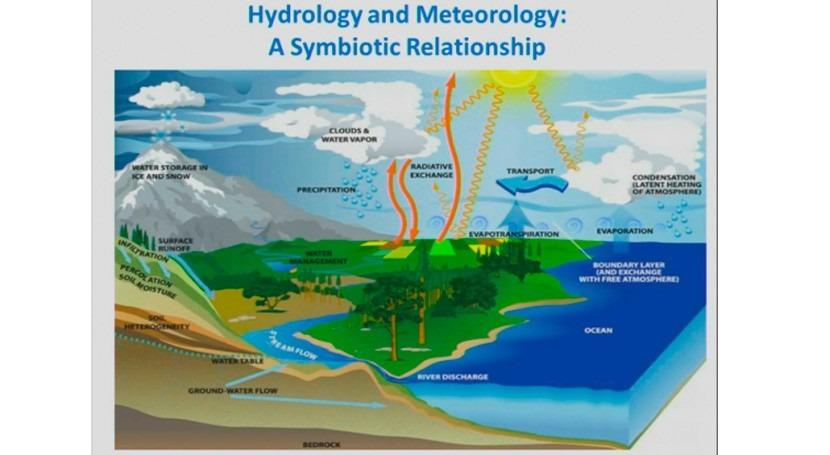 OMM acometerá nueva estrategia hidrología y recursos hídricos