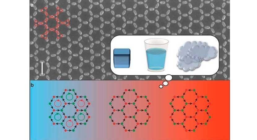 Crean metamaterial base imanes minúsculos que imita vapor, agua y hielo