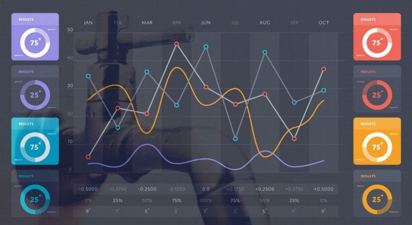 Data Analytics y Industria Agua. ¿Qué debo hacer no quedarme atrás?