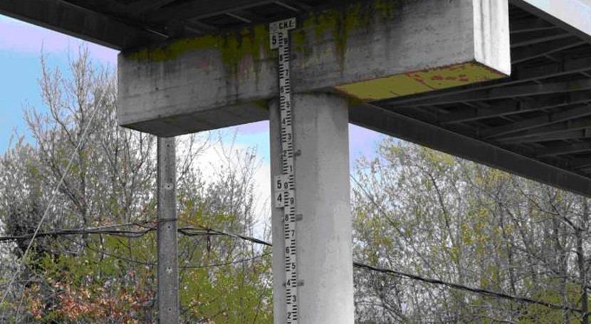 curvas gasto estaciones aforo: Limnímetros y aforos directos