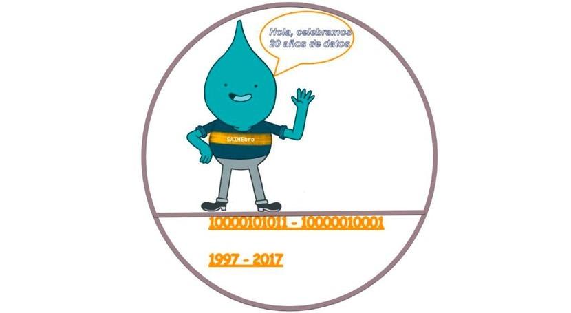 octubre cumplimos 20 años datos SAIH Ebro