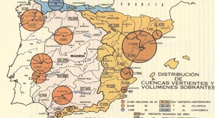Plan de obras hidráulicas de Lorenzo Pardo (1933)