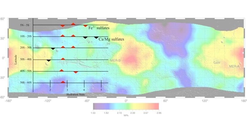 ¿Qué papel juegan sulfatos hierro ciclo agua Marte?