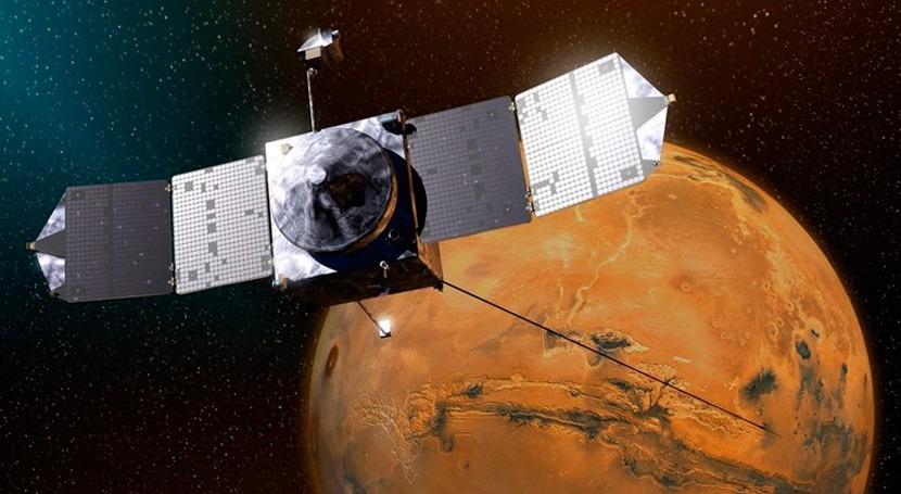 Cuánto más cerca está Marte Sol, más agua pierde