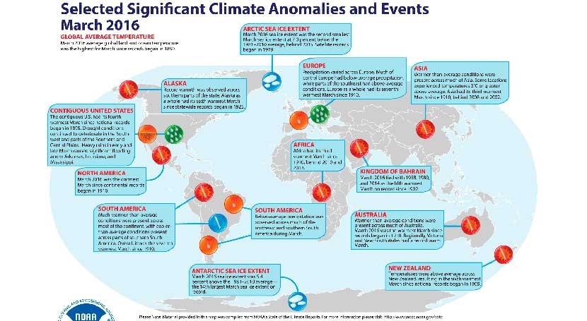 Marzo bate récord calor mundo undécimo mes consecutivo