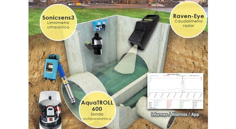 Control continuo vertidos redes saneamiento