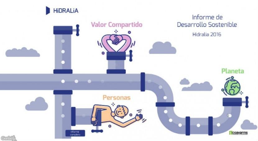 Hidralia, premio al compromiso social Andalucía