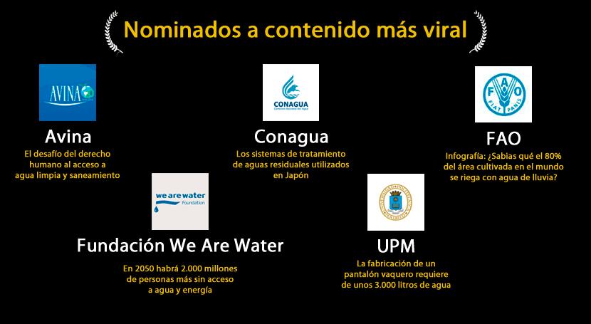 Nominados a los Premios iAgua en la Categoría de Contenido Más Viral