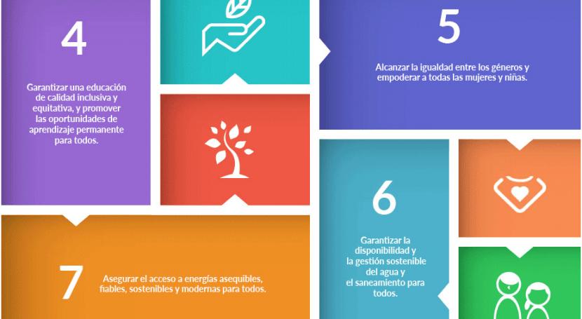 Fundación Aquae lanza monográfico Objetivos Desarrollo