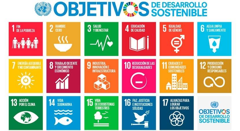 Informe Objetivos Desarrollo Sostenible: ¿En qué punto camino estamos?