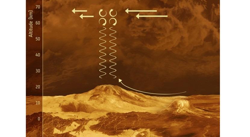 superficie Venus, revelada través nubes