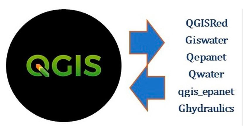 Plugins QGIS elaborar y modelar redes hidráulicas presión